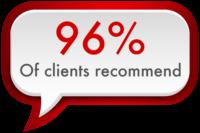 Clients recommend Business Coach